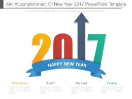Aim Accomplishment Of New Year 2017 Powerpoint Template