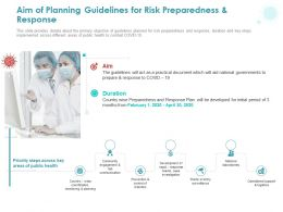 Aim Of Planning Guidelines For Risk Preparedness And Response Ppt Powerpoint Presentation Ideas