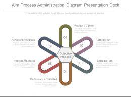 Aim Process Administration Diagram Presentation Deck
