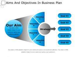 Aims And Objectives In Business Plan Good Ppt Example