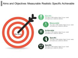 Aims And Objectives Measurable Realistic Specific Achievable