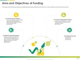 Aims And Objectives Of Funding Post IPO Equity Investment Pitch Ppt Portrait
