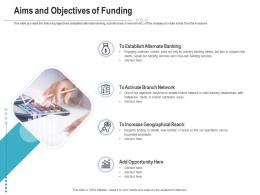 Aims And Objectives Of Funding Raise Funding Post IPO Investment Ppt Layouts Designs