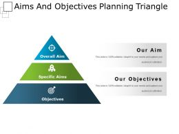 Aims And Objectives Planning Triangle Powerpoint Graphics