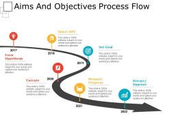 Aims And Objectives Process Flow Powerpoint Guide