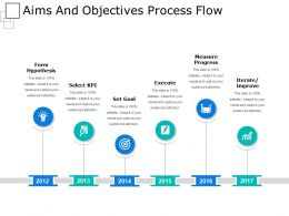 Aims And Objectives Process Flow Powerpoint Ideas