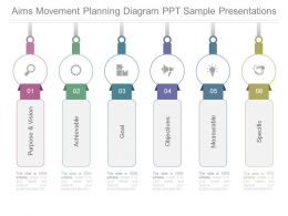 Aims Movement Planning Diagram Ppt Sample Presentations