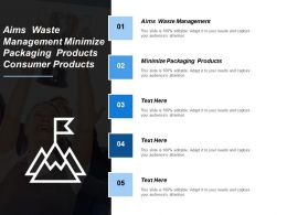 Aims Waste Management Minimize Packaging Products Consumer Products