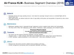 Air France KLM Business Segment Overview 2018