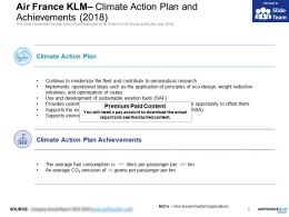 Air France KLM Climate Action Plan And Achievements 2018