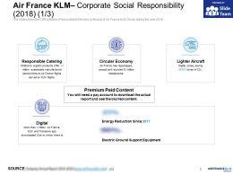 Air France KLM Corporate Social Responsibility 2018