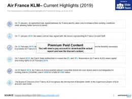 Air France KLM Current Highlights 2019