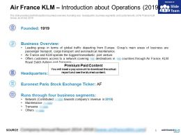 Air France KLM Introduction About Operations 2019