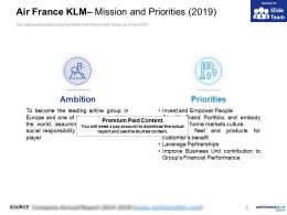 Air France KLM Mission And Priorities 2019