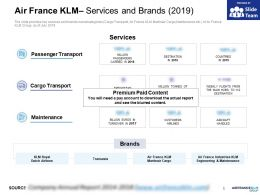 Air France KLM Services And Brands 2019