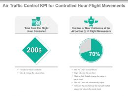 Air Traffic Control Kpi For Controlled Hour Flight Movements Powerpoint Slide