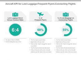 Aircraft Kpi For Lost Luggage Frequent Flyers Connecting Flights Ppt Slide