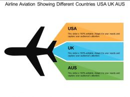Airline Aviation Showing Different Countries Usa Uk Aus