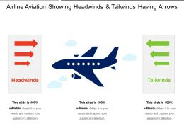 Airline Aviation Showing Headwinds And Tailwinds Having Arrows