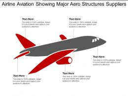 Airline Aviation Showing Major Aero Structures Suppliers