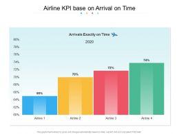 Airline KPI Base On Arrival On Time