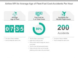 Airline Kpi For Average Age Of Fleet Fuel Cost Accidents Per Hour Presentation Slide