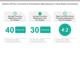 Airline Kpi For Corrective Preventive Maintenance Time Ratio Corrective Powerpoint Slide
