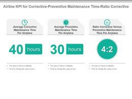 airline_kpi_for_corrective_preventive_maintenance_time_ratio_corrective_powerpoint_slide_Slide01