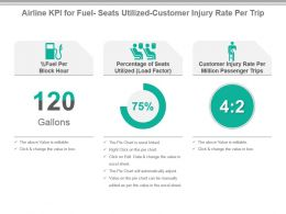 Airline Kpi For Fuel Seats Utilized Customer Injury Rate Per Trip Ppt Slide