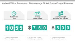 Airline Kpi For Turnaround Time Average Ticket Prices Freight Revenue Presentation Slide