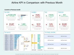 Airline KPI In Comparison With Previous Month