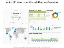 Airline KPI Measurement Through Revenue Generation