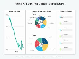 Airline KPI With Two Decade Market Share