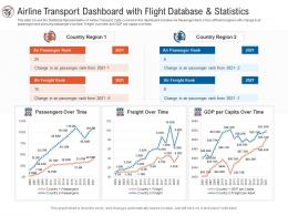 Airline Transport Dashboard With Flight Database And Statistics Powerpoint Template