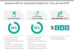 airplane_kpi_for_cancelled_flights_ontime_arrival_rtk_powerpoint_slide_Slide01