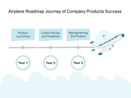 Airplane Roadmap Journey Of Company Products Success