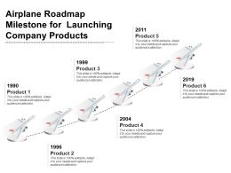 Airplane Roadmap Milestone For Launching Company Products