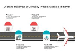 Airplane Roadmap Of Company Product Available In Market