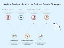 Airplane Roadmap Required For Business Growth Strategies