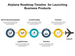 Airplane Roadmap Timeline For Launching Business Products