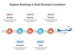 Airplane Roadmap To Build Business Foundation