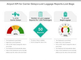 Airport Kpi For Carrier Delays Lost Luggage Reports Lost Bags Ppt Slide