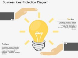 ak Business Idea Protection Diagram Flat Powerpoint Design
