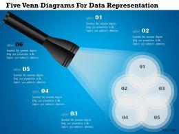 Ak Five Venn Diagrams For Data Representation Powerpoint Template