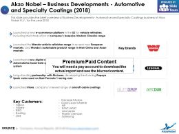 Akzo Nobel Business Developments Automotive And Specialty Coatings 2018
