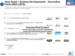 Akzo Nobel Business Developments Decorative Paints EMEA 2018