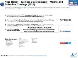 Akzo Nobel Business Developments Marine And Protective Coatings 2018