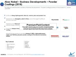 Akzo Nobel Business Developments Powder Coatings 2018