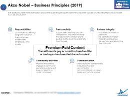Akzo Nobel Business Principles 2019
