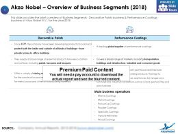 Akzo Nobel Overview Of Business Segments 2018